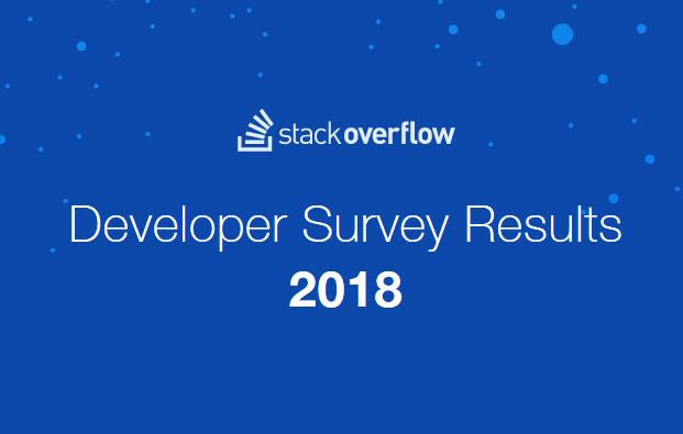 Developer Survey 2018 - StackOverflow