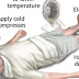 Heat Stroke: What Do To If You Become A Victim