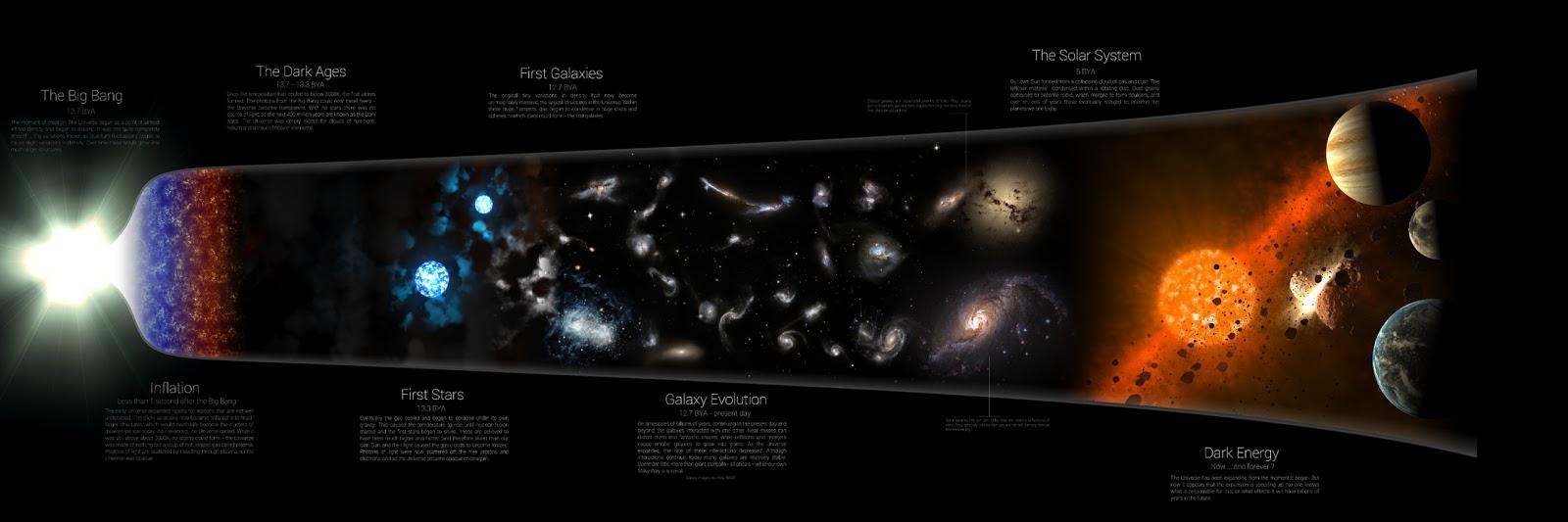 solar system big bang theory - photo #24