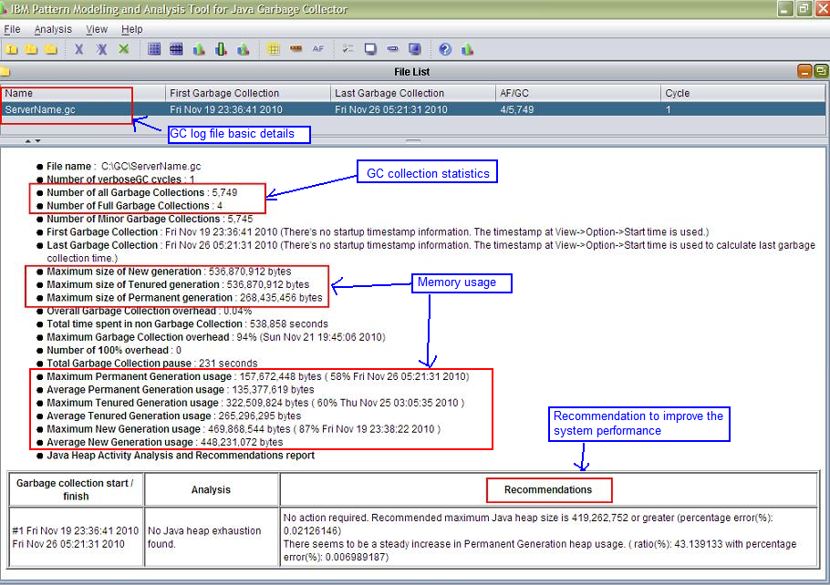 Tips from Sony Thomas: GC Log Analyzer from IBM