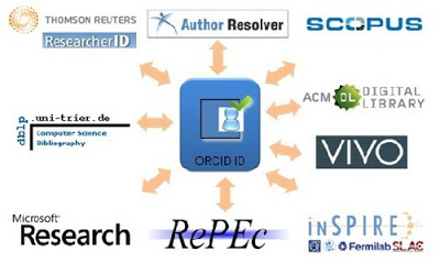 ORCID, Open Researcher and Contributor ID