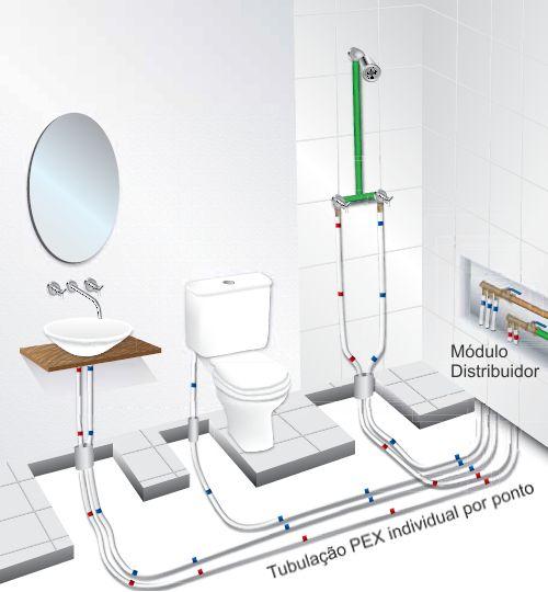 500 cách đi đường ống nhà vệ sinh mới nhất, dễ nhất của TOTO Việt Nam