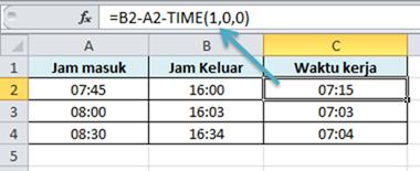 Contoh Rumus Excel Menghitung Jam Kerja
