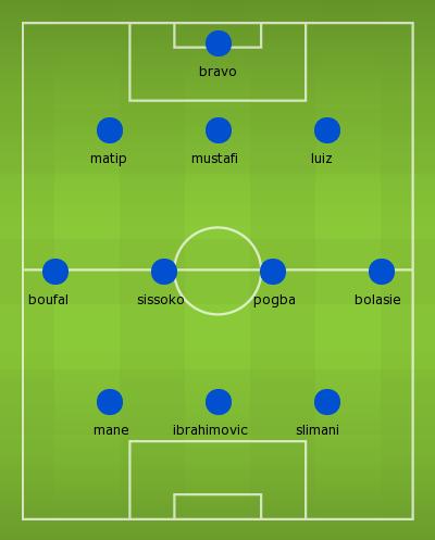 Premier League Transfer Window Eleven 2016/2017