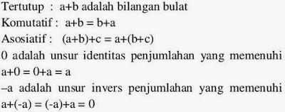 Rumus Matematika SMP : Bilangan