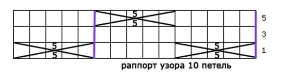 вязание спицами, схема узора