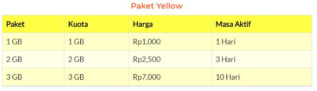paket yello IM3