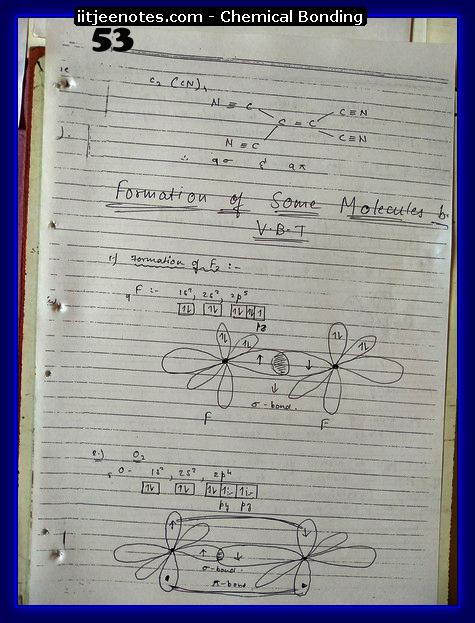 Chemical-Bonding Notes cbse5