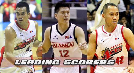 Top 5 Leading scorers for Alaska Aces elimination round 2018 PBA PhilCup
