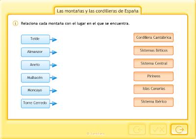 http://bibliojcalde.zz.mu/libros_digitales/santillana/cono/quinto/segundaparte/recursos/la/U08/pages/recursos/143175_P110_3/es_carcasa.html