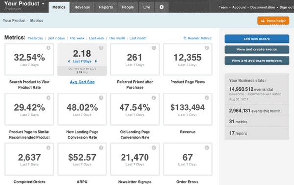 kissmetrics ecommerce analytics, ecommerce analytics tool,