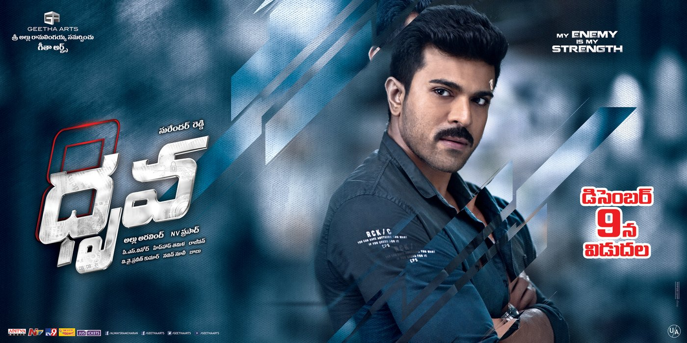 Dhruva movie first look wallpapers-HQ-Photo-6