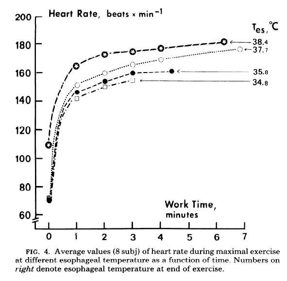 Muscle Oxygen Training: Best metrics for tracking cold