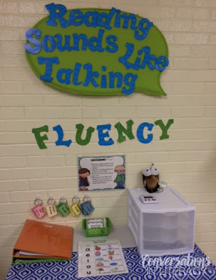 Fluency Strategies and Activities