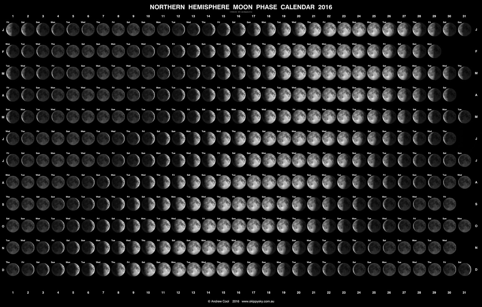 Moon Phases Calendar.Loss Of The Night Citizen Science Project Moon Phase Calendar For 2016
