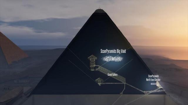 Descubren gran cámara vacía en la pirámide de Keops, en Egipto
