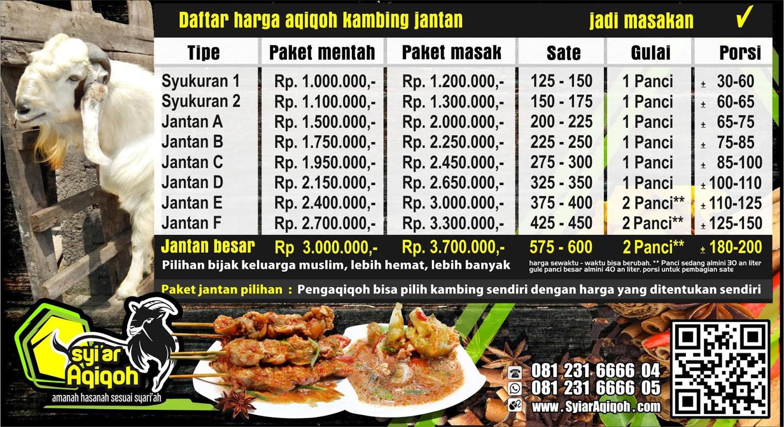 Harga Paket Aqiqah Surabaya 2019 | 081231666604