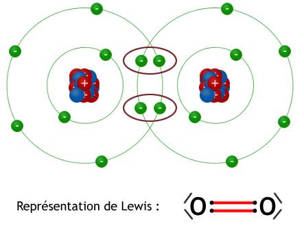 Cours liaisons chimique  smpc s2 pdf