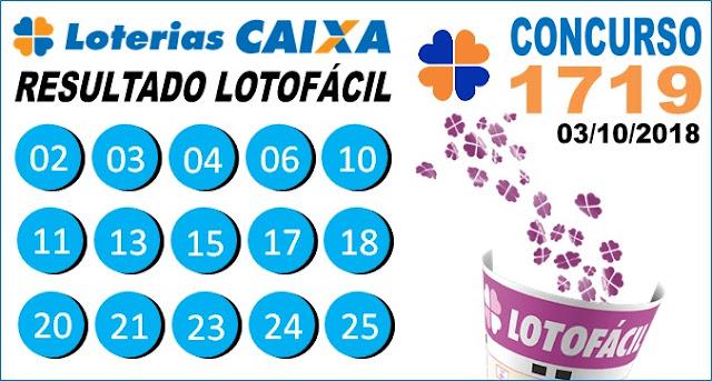 Resultado da Lotofácil concurso 1719 de 03/10/2018 (Imagem: Informe Notícias)