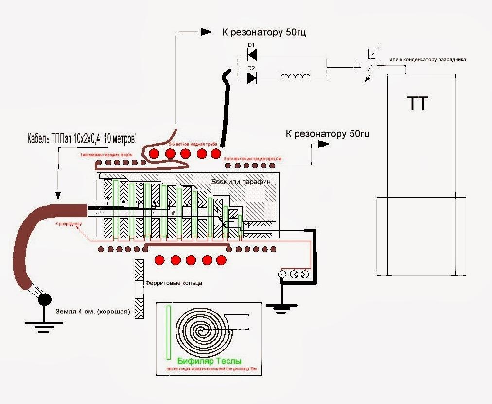 medium resolution of kapanadze bauanleitung f r freie energie machinen burglar alarm circuit diagram further lester hendershot inventions and