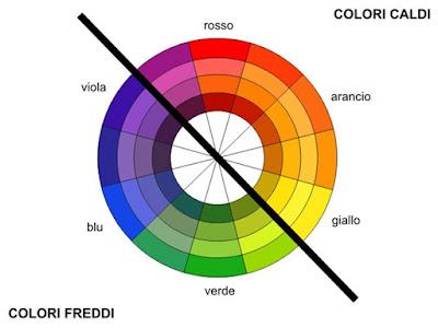 Come abbinare i colori delle pareti ai mobili