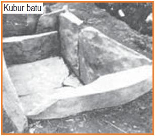 Kubur Batu