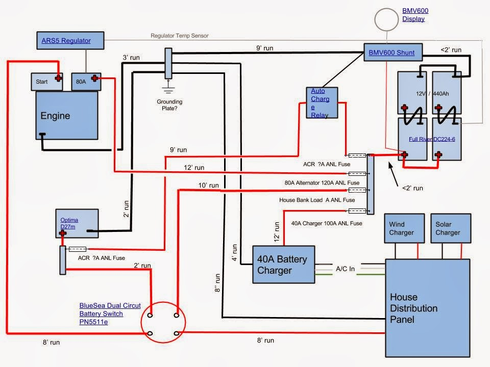 SV Pilgrim: Basic DC Wiring Diagram for SV Pilgrim