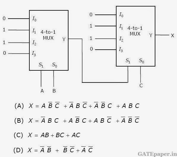 GATE 2019 - Previous Solutions  Video Lectures for FREE Previous