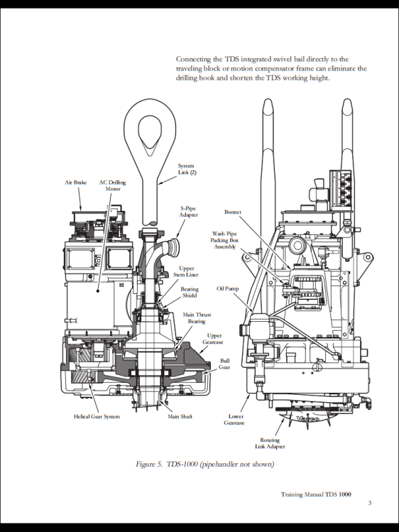 Oil-Rig Documents: ELECTRICAL