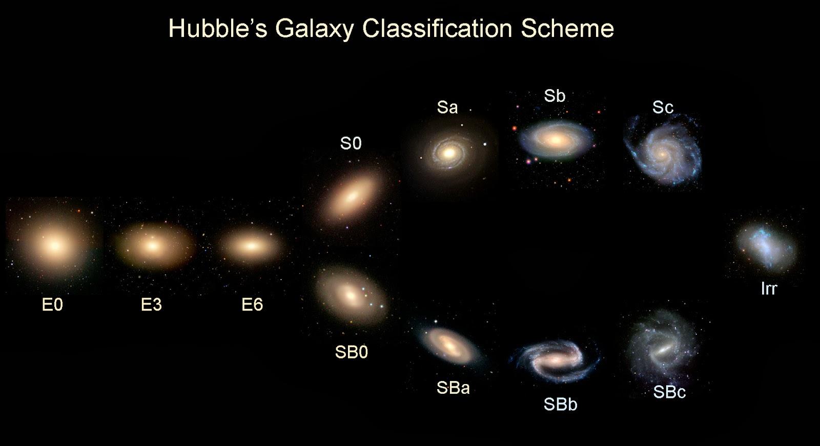 Firmamento Austral Galaxias