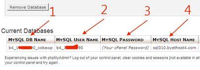 Data MySQL