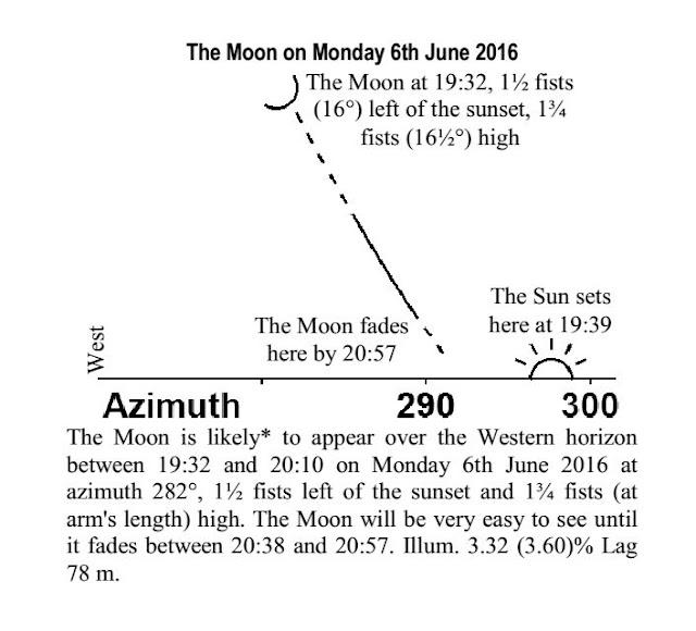 New moon Sivan 5776