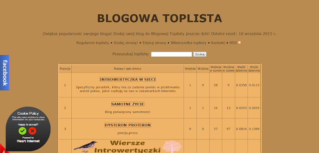 Toplista blogów