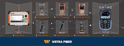 Wetra marka fiber optik test cihazları