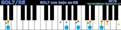 acorde piano chord (SOL7 con bajo en RE)