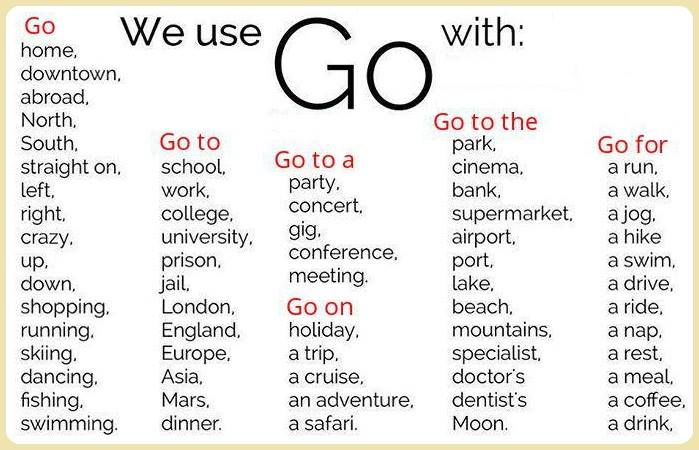 Click On Collocations With Go