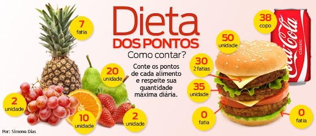 Piores Alimentos Que Impedem Você de Emagrecer com Saúde