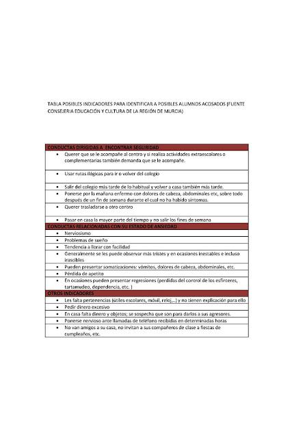 tabla-guia-padres-conductas-victima