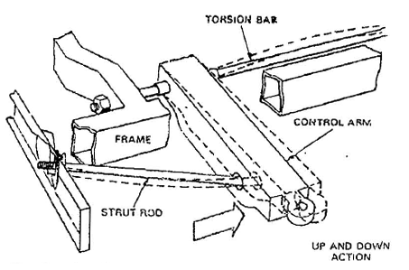 Trailer Torsion Bar
