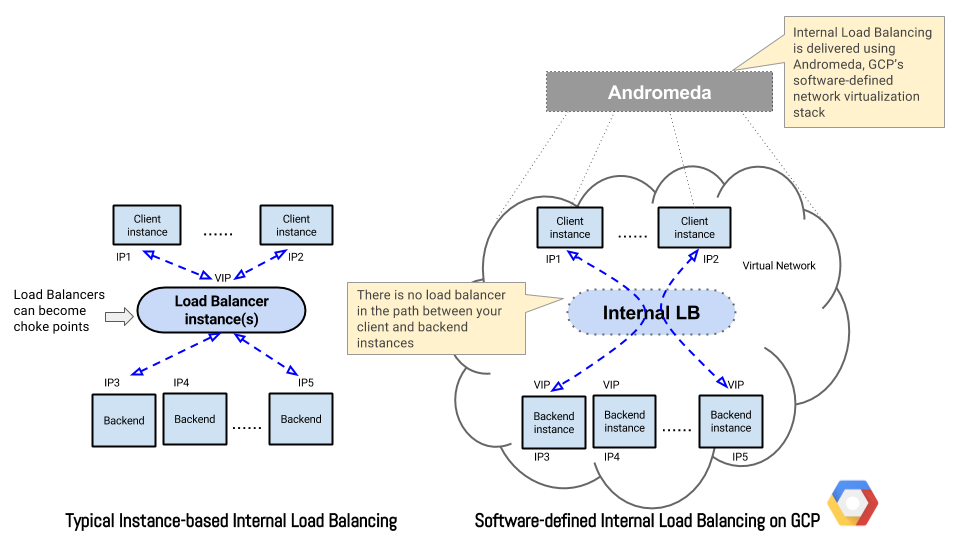 load balancing in cloud computing pdf