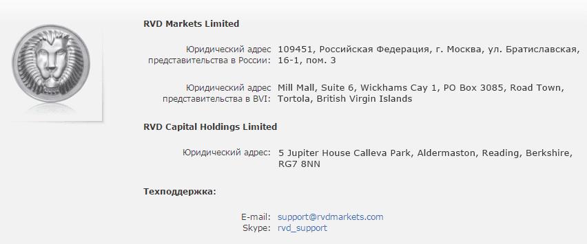данные RVD Markets