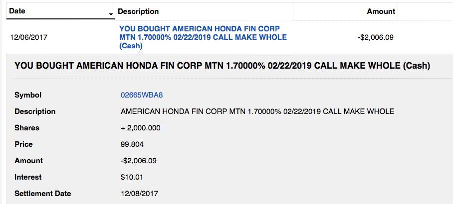 E Bought 2 American Honda 17 SU Bonds Maturing On 22 19