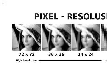 Pengertian Pixel, Resolusi dan Intensitas Dalam Desain Grafis