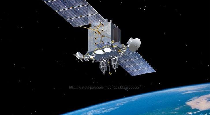 Daftar Channel Parabola Satelit Measat 3 Terbaru