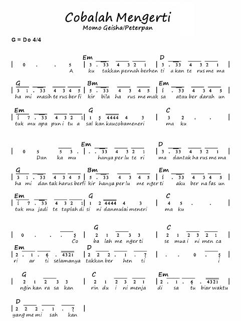 Not Angka Pianika Lagu Cobalah Mengerti - Noah