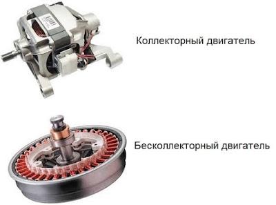 Коллекторный и бесколлекторный электродвигатели