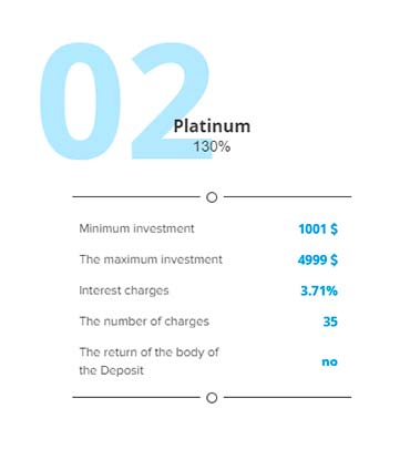 Инвестиционные планы BTC Private Bank