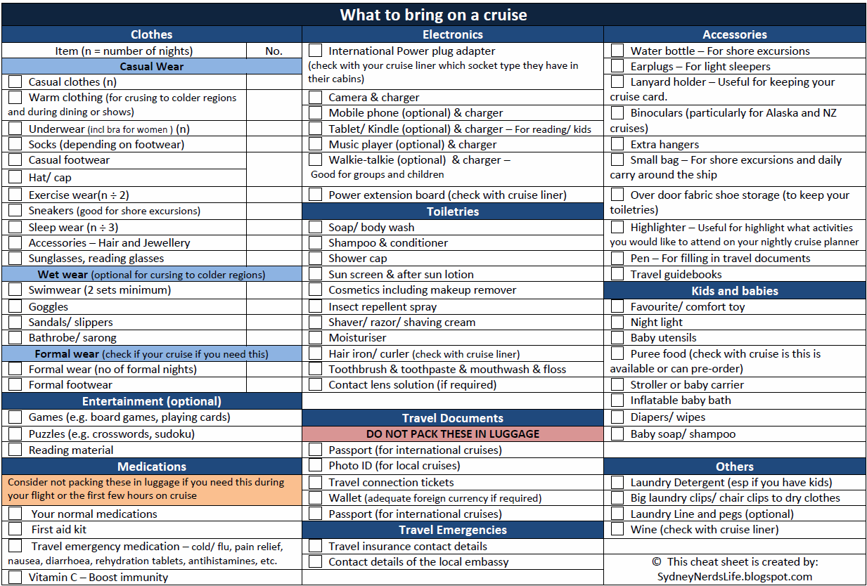 Ultimate Cruise Packing Guide List