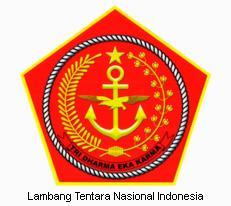 Pendaftaran Dan Penerimaan Calon TNI Terbaru