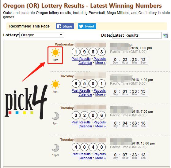 Live Draw Oregon Day 1pm - BolaGila